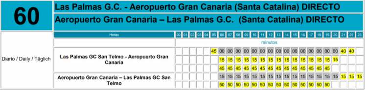 Las Palmas to Gran Canaria to Airport (Direct Service) Bus Route